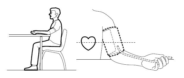 Правилен стоеж при измерване на кръвно налягане.