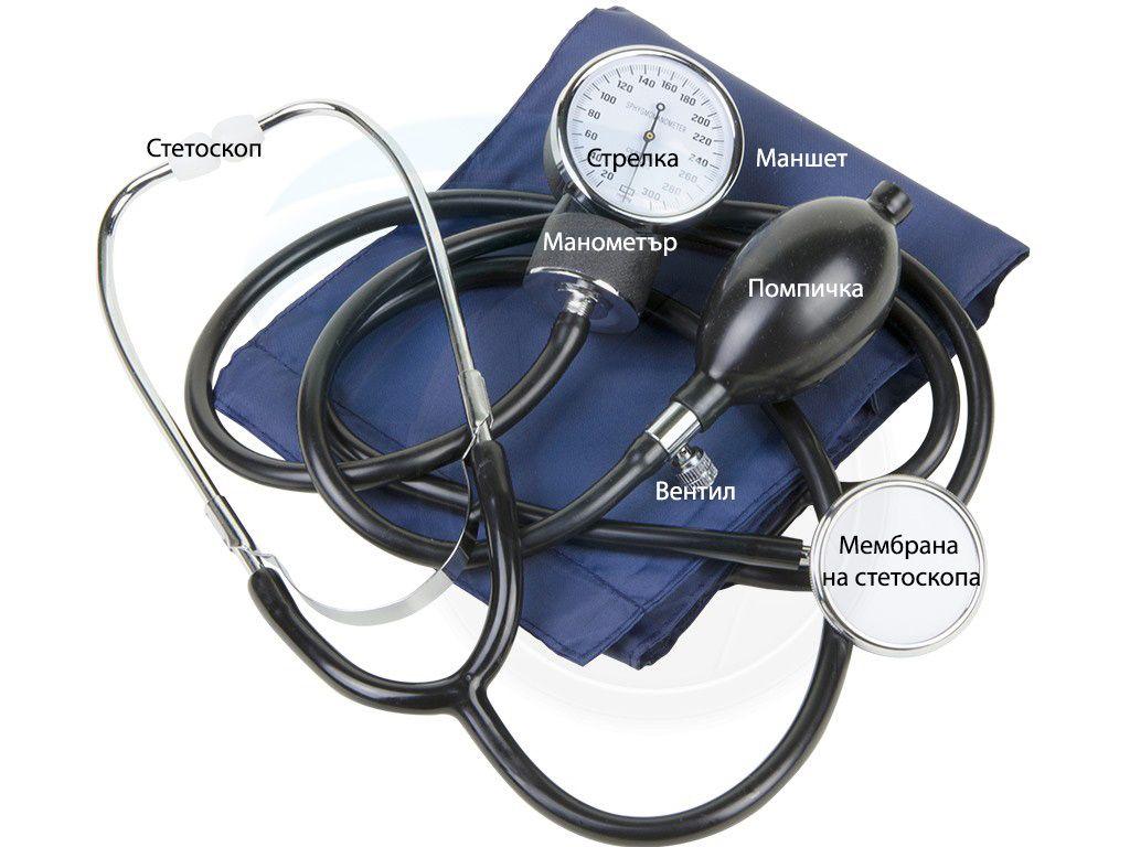 Устройство на апарат за измерване на кръвно налягане