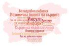 Причини за смърт в България.